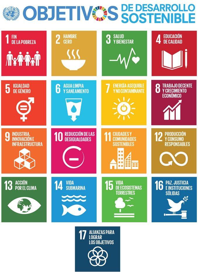 ODS_SDG_vertical